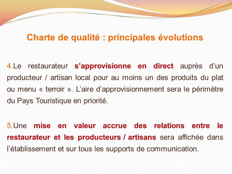 Charte de qualité : principales évolutions 4.Le restaurateur sapprovisionne en direct auprès dun producteur / artisan local pour au moins un des produ