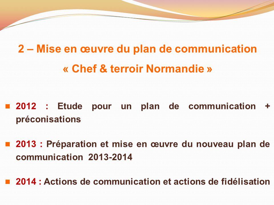 2 – Mise en œuvre du plan de communication « Chef & terroir Normandie » 2012 : Etude pour un plan de communication + préconisations 2013 : Préparation
