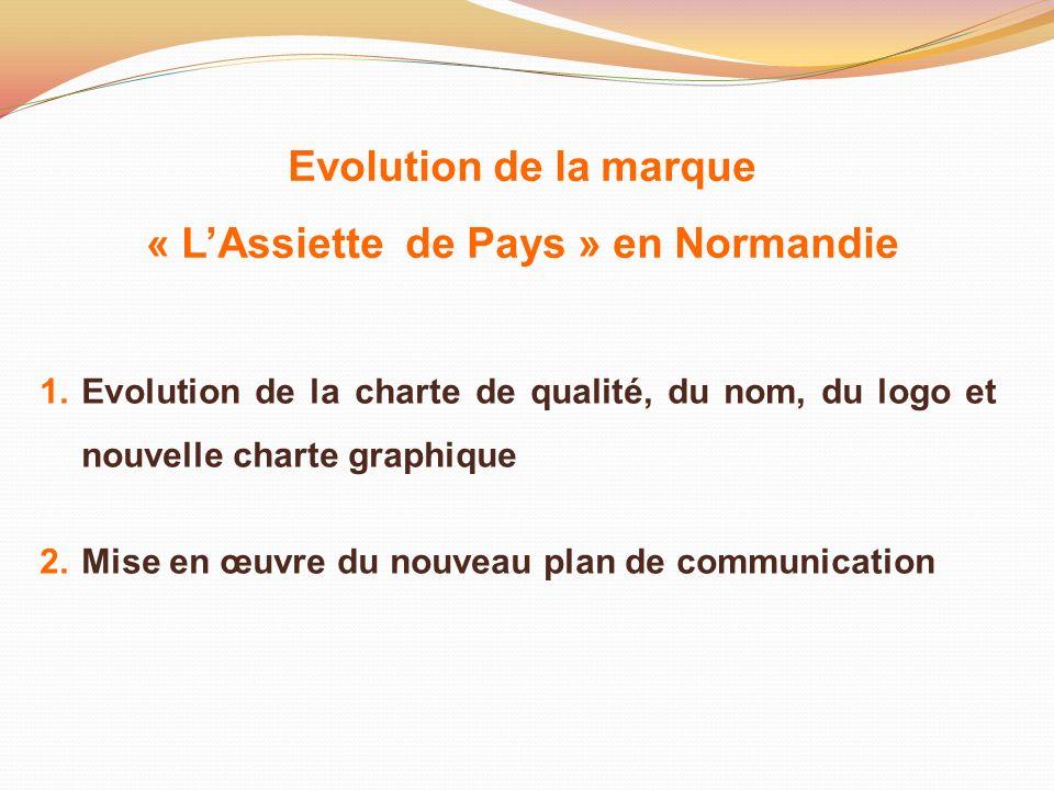 « LAssiette de Pays » en Normandie 1.Evolution de la charte de qualité, du nom, du logo et nouvelle charte graphique 2.Mise en œuvre du nouveau plan d
