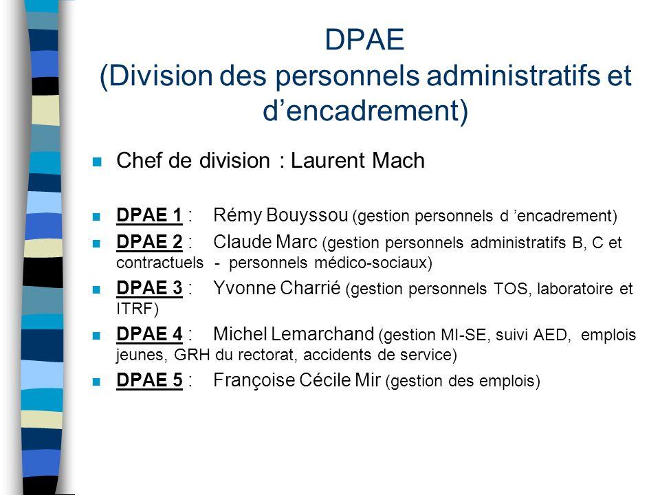 DPAE (Division des personnels administratifs et dencadrement) n Chef de division : Laurent Mach n DPAE 1 : Rémy Bouyssou (gestion personnels d encadre