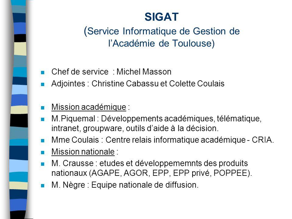 SIGAT ( Service Informatique de Gestion de lAcadémie de Toulouse) n Chef de service : Michel Masson n Adjointes : Christine Cabassu et Colette Coulais
