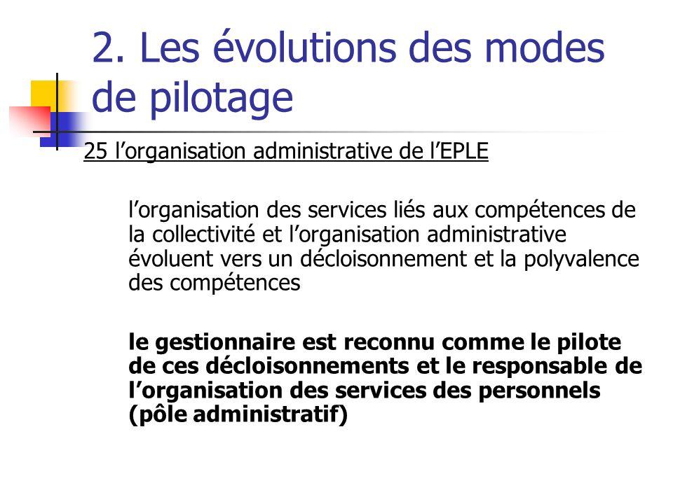 2. Les évolutions des modes de pilotage 25 lorganisation administrative de lEPLE lorganisation des services liés aux compétences de la collectivité et