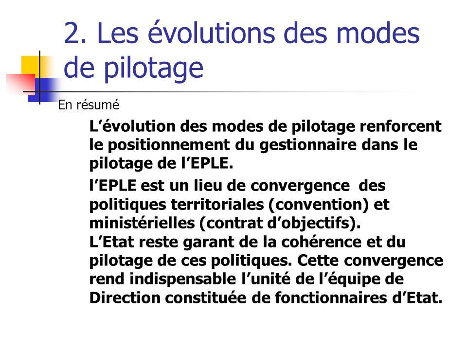 2. Les évolutions des modes de pilotage En résumé Lévolution des modes de pilotage renforcent le positionnement du gestionnaire dans le pilotage de lE