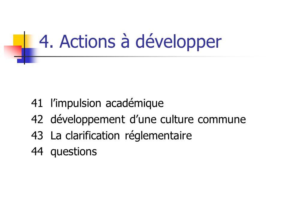 4. Actions à développer 41 limpulsion académique 42développement dune culture commune 43La clarification réglementaire 44questions