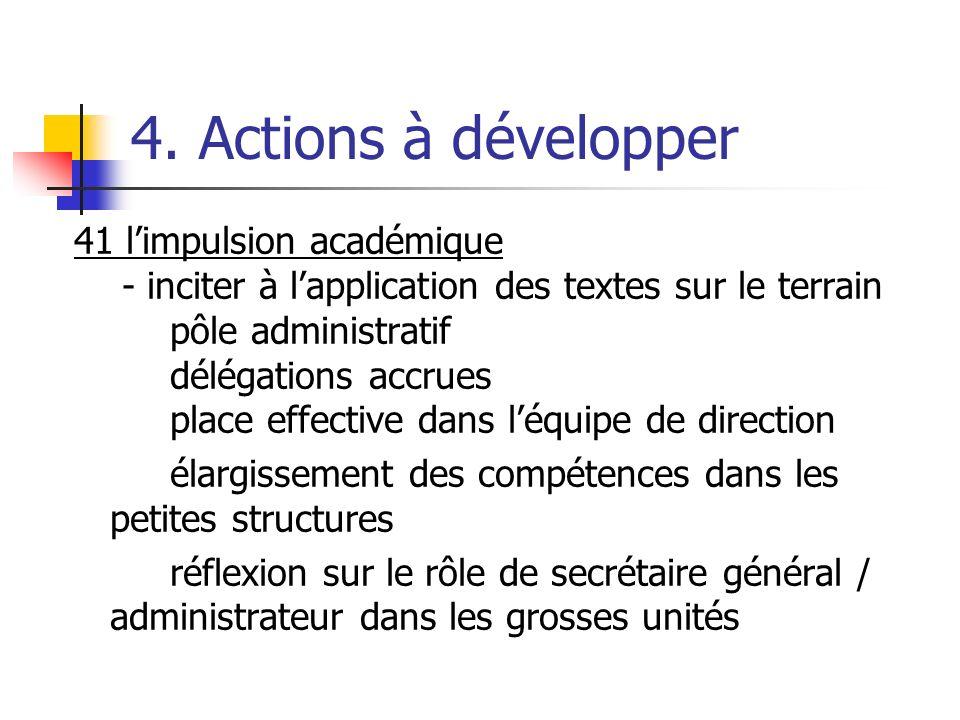 4. Actions à développer 41 limpulsion académique - inciter à lapplication des textes sur le terrain pôle administratif délégations accrues place effec
