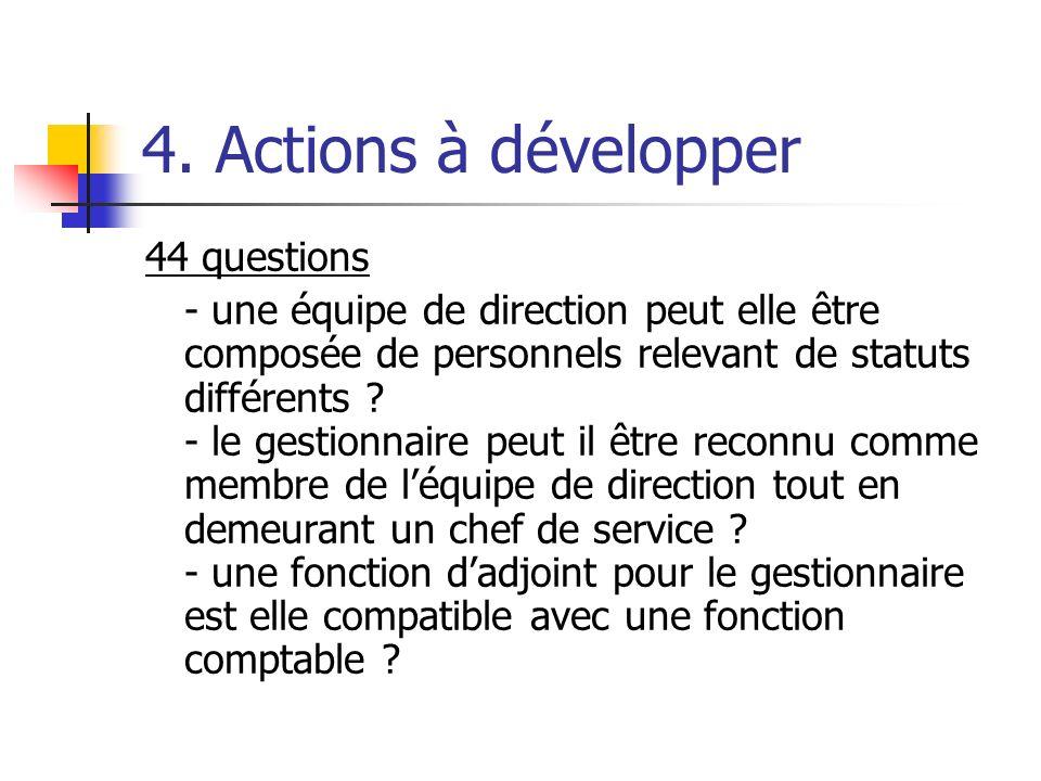 4. Actions à développer 44 questions - une équipe de direction peut elle être composée de personnels relevant de statuts différents ? - le gestionnair