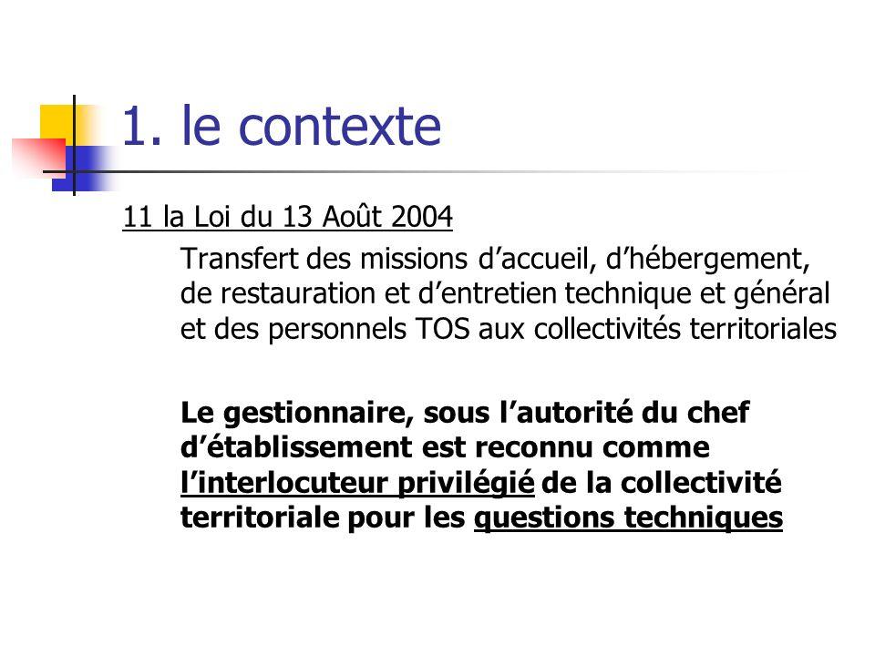 1. le contexte 11 la Loi du 13 Août 2004 Transfert des missions daccueil, dhébergement, de restauration et dentretien technique et général et des pers
