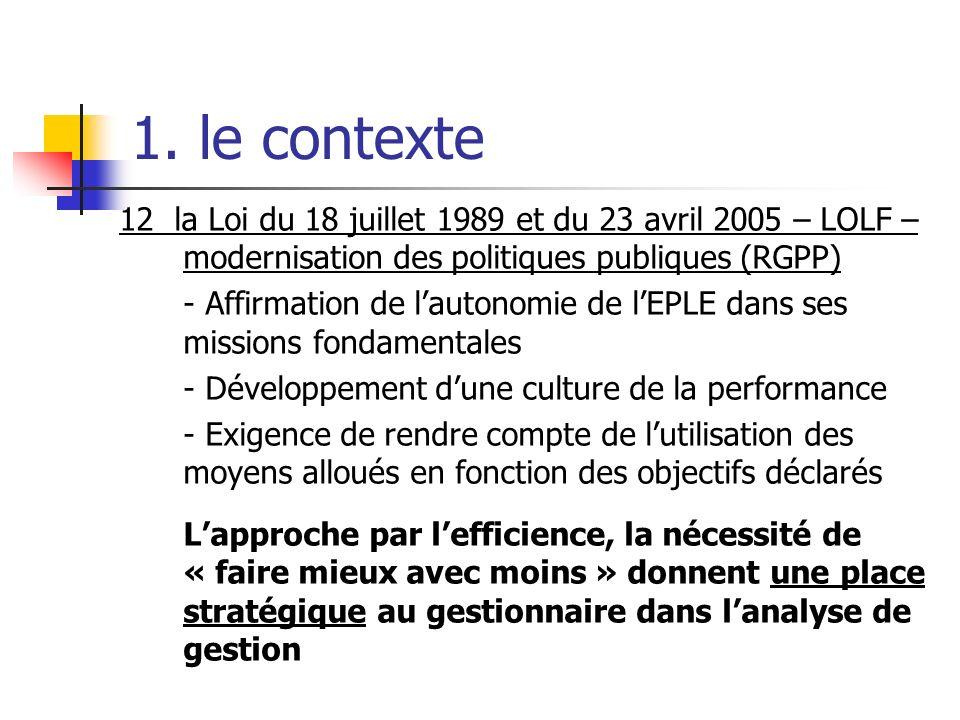 1. le contexte 12 la Loi du 18 juillet 1989 et du 23 avril 2005 – LOLF – modernisation des politiques publiques (RGPP) - Affirmation de lautonomie de