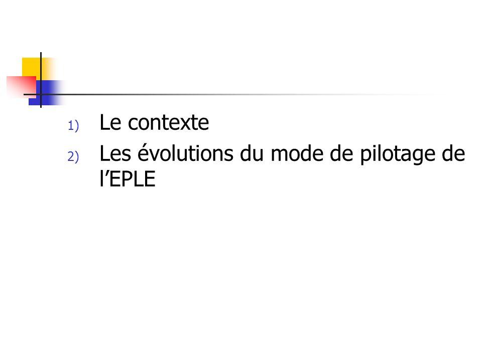 1) Le contexte 2) Les évolutions du mode de pilotage de lEPLE