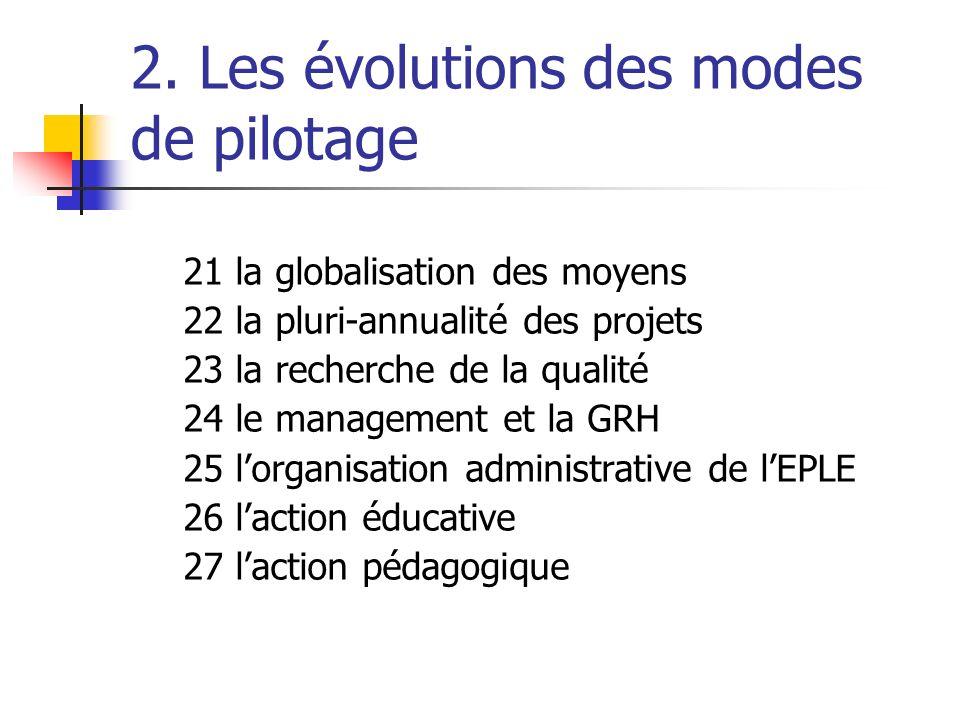 2. Les évolutions des modes de pilotage 21 la globalisation des moyens 22 la pluri-annualité des projets 23 la recherche de la qualité 24 le managemen