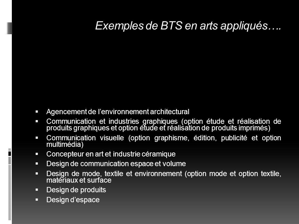 LES ATELIERS (www.ensci.com) Ecole nationale supérieure de création industrielle 5 ANS FORMENT DES DESIGNERS, DES MEDIATEURS ENTRE ART ET TECHNIQUE, DES COLLABORATEURS DES RESPONSABLES INDUSTRIELS (TITRE CERTIFIE DE CREATEUR INDUSTRIEL) DELIVRE UN CERTIFICAT DE DE DESIGNER TEXTILE (sous conditions en 3 ans) ADMISSION A TOUS NIVEAUX