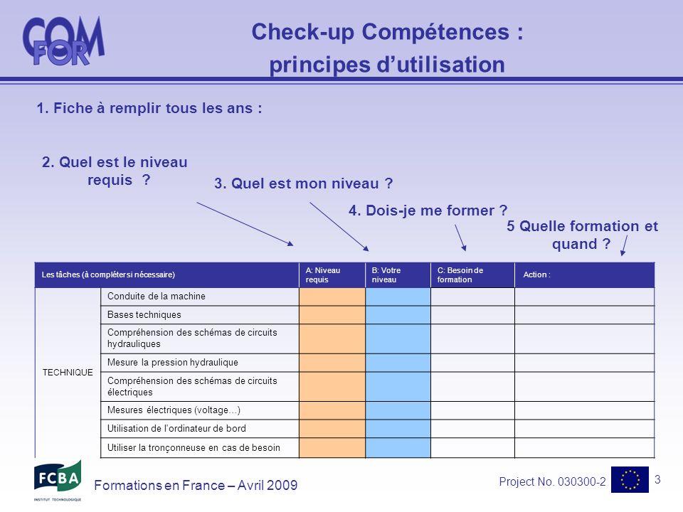 Project No.030300-2 4 Formations en France – Avril 2009 A : Niveau requis 1.