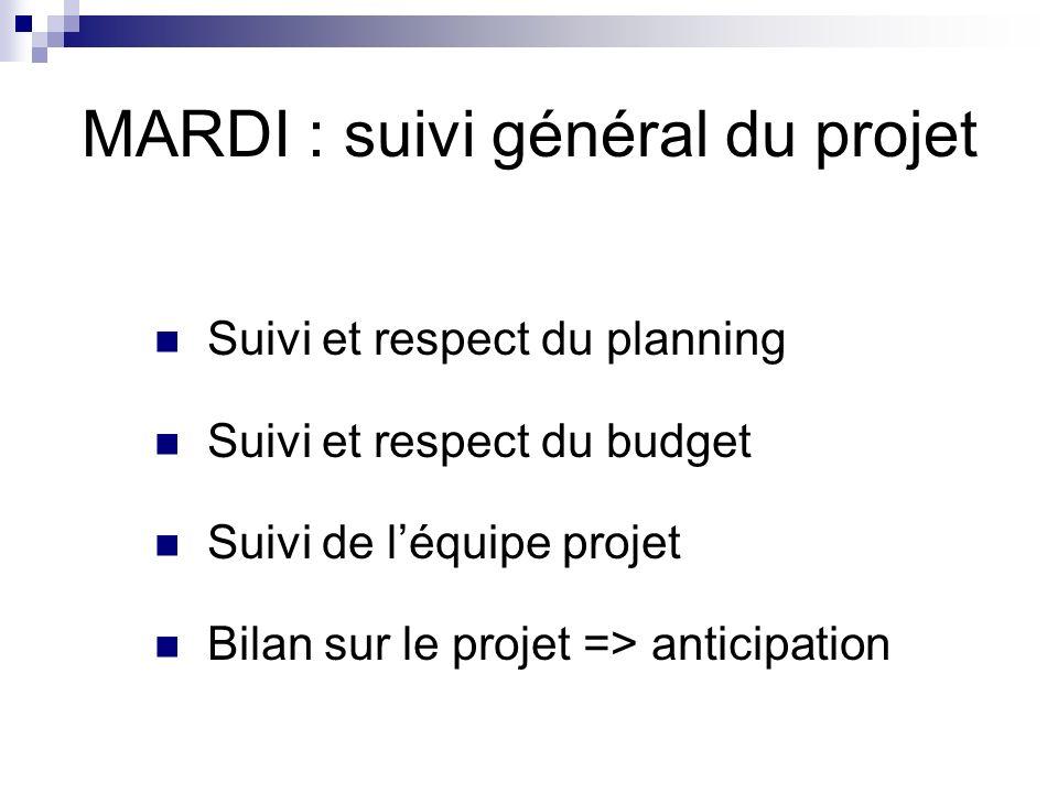 MARDI : suivi général du projet Suivi et respect du planning Suivi et respect du budget Suivi de léquipe projet Bilan sur le projet => anticipation