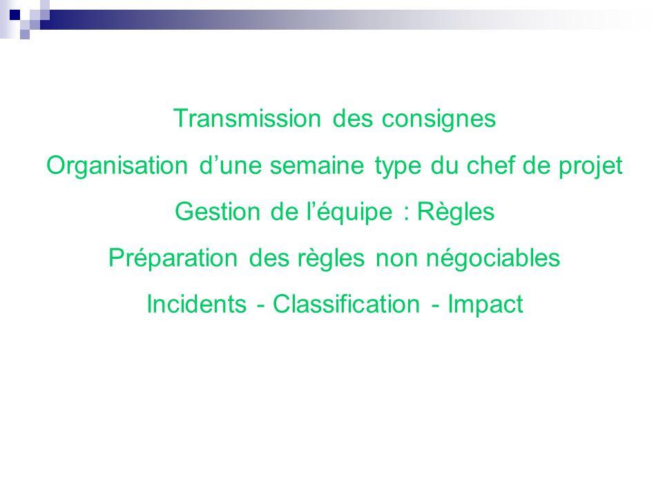 Transmission des consignes Organisation dune semaine type du chef de projet Gestion de léquipe : Règles Préparation des règles non négociables Inciden