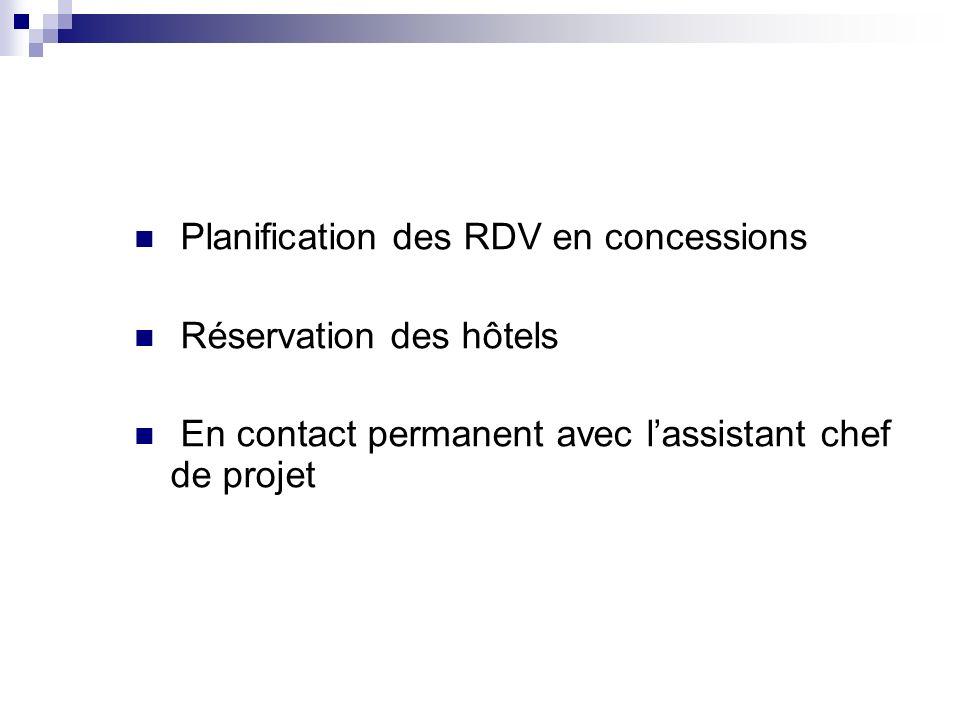 Planification des RDV en concessions Réservation des hôtels En contact permanent avec lassistant chef de projet