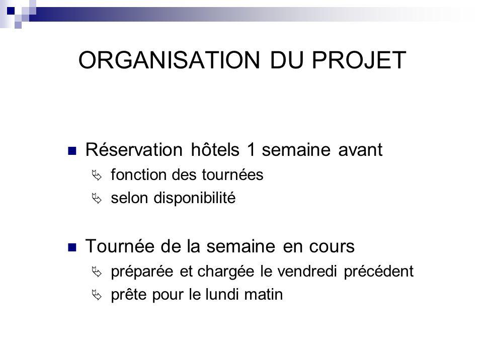 ORGANISATION DU PROJET Réservation hôtels 1 semaine avant fonction des tournées selon disponibilité Tournée de la semaine en cours préparée et chargée