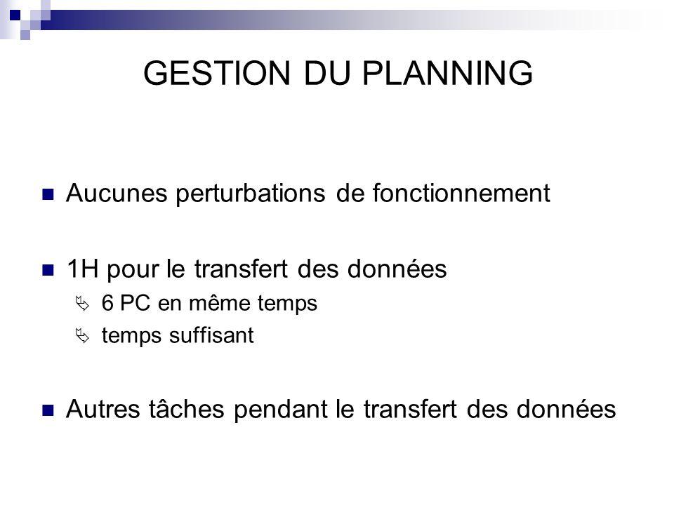 GESTION DU PLANNING Aucunes perturbations de fonctionnement 1H pour le transfert des données 6 PC en même temps temps suffisant Autres tâches pendant