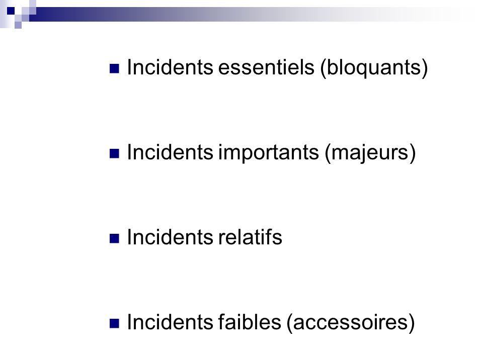 Incidents essentiels (bloquants) Incidents importants (majeurs) Incidents relatifs Incidents faibles (accessoires)