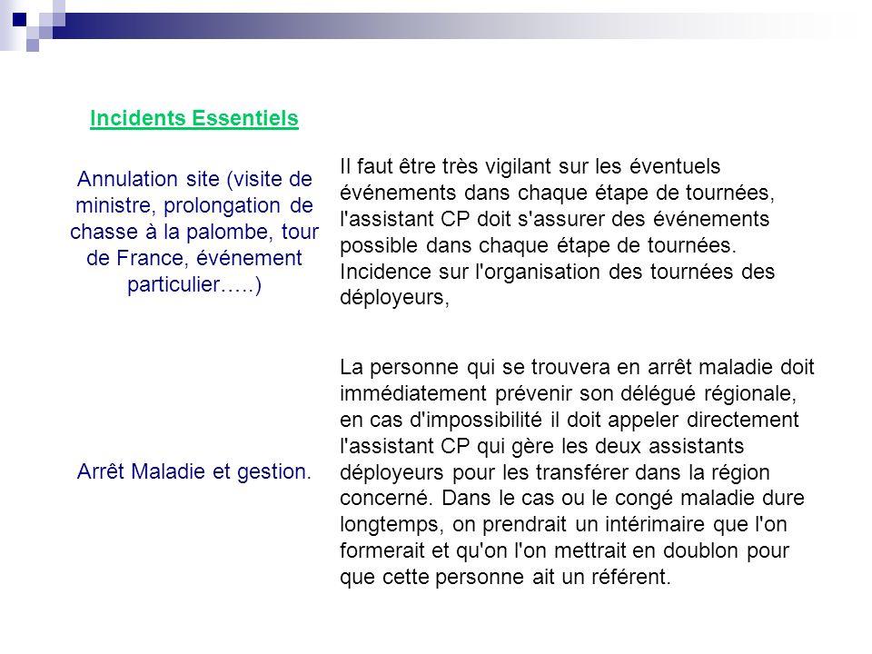 Incidents Essentiels Annulation site (visite de ministre, prolongation de chasse à la palombe, tour de France, événement particulier…..) Il faut être