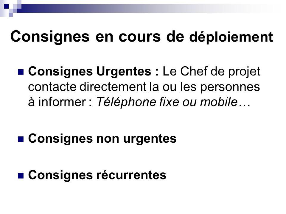 Consignes en cours de déploiement Consignes Urgentes : Le Chef de projet contacte directement la ou les personnes à informer : Téléphone fixe ou mobil