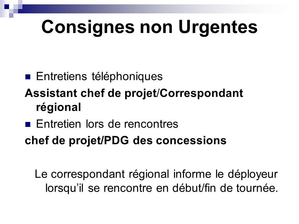 Consignes non Urgentes Entretiens téléphoniques Assistant chef de projet/Correspondant régional Entretien lors de rencontres chef de projet/PDG des co