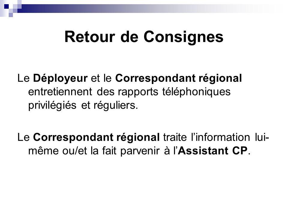 Retour de Consignes Le Déployeur et le Correspondant régional entretiennent des rapports téléphoniques privilégiés et réguliers. Le Correspondant régi