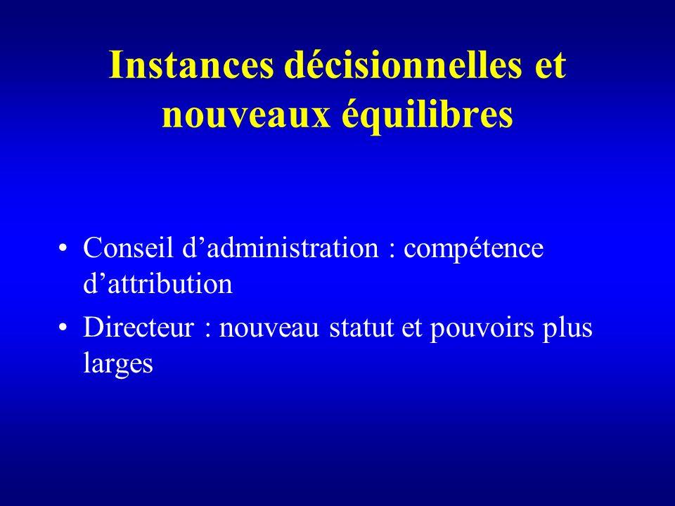 Instances décisionnelles et nouveaux équilibres Conseil dadministration : compétence dattribution Directeur : nouveau statut et pouvoirs plus larges