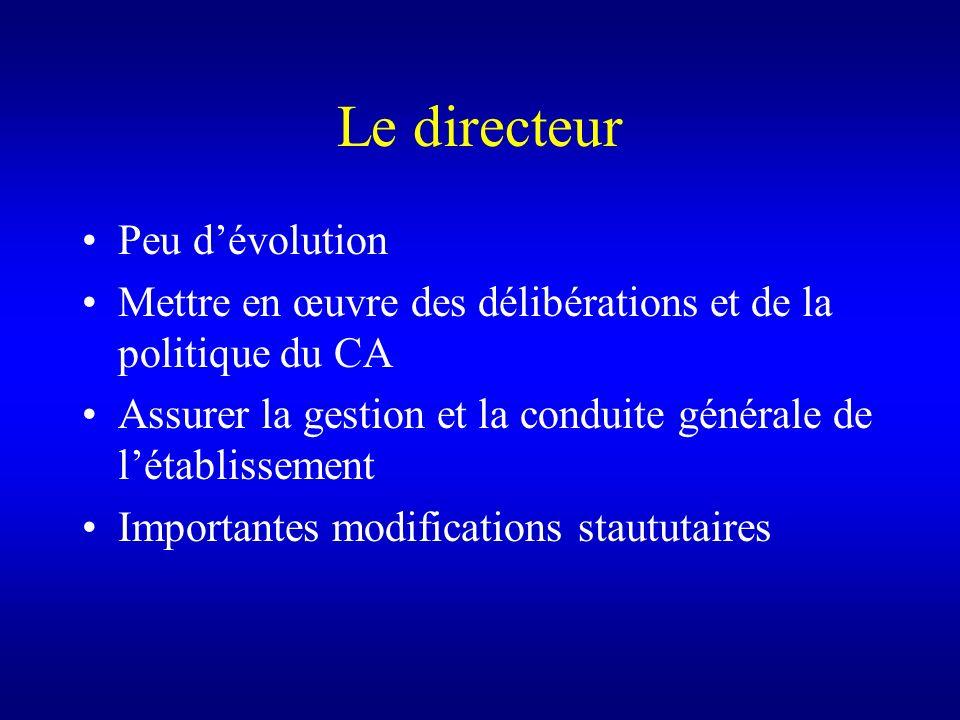 Le directeur Peu dévolution Mettre en œuvre des délibérations et de la politique du CA Assurer la gestion et la conduite générale de létablissement Im