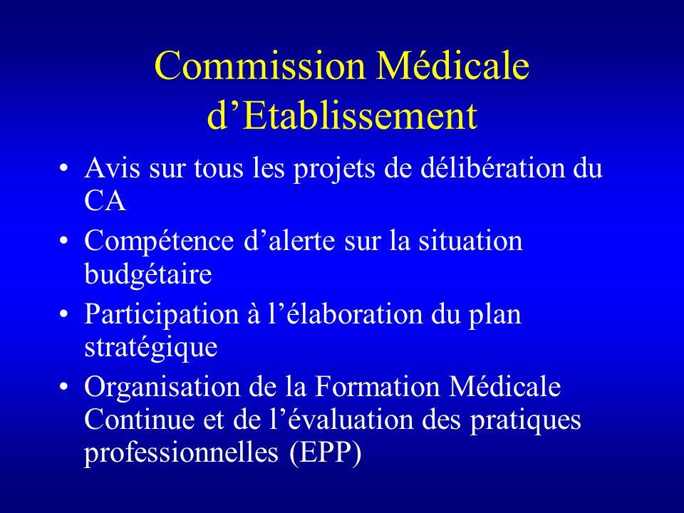 Commission Médicale dEtablissement Avis sur tous les projets de délibération du CA Compétence dalerte sur la situation budgétaire Participation à léla