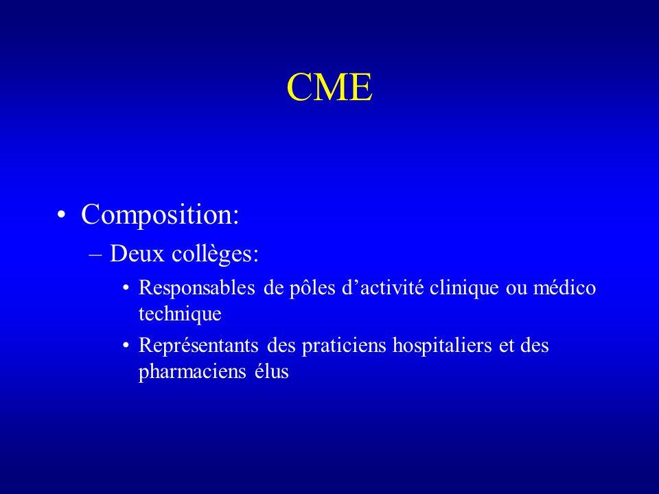 CME Composition: –Deux collèges: Responsables de pôles dactivité clinique ou médico technique Représentants des praticiens hospitaliers et des pharmac