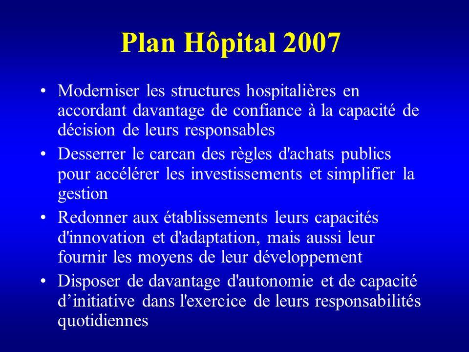 Moderniser les structures hospitalières en accordant davantage de confiance à la capacité de décision de leurs responsables Desserrer le carcan des rè