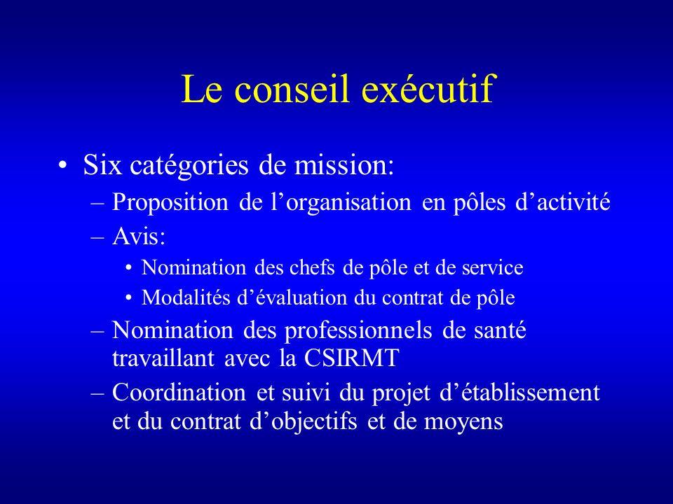 Le conseil exécutif Six catégories de mission: –Proposition de lorganisation en pôles dactivité –Avis: Nomination des chefs de pôle et de service Moda