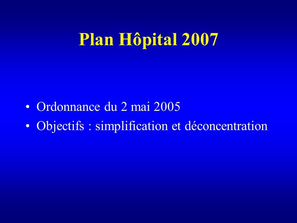 Plan Hôpital 2007 Ordonnance du 2 mai 2005 Objectifs : simplification et déconcentration