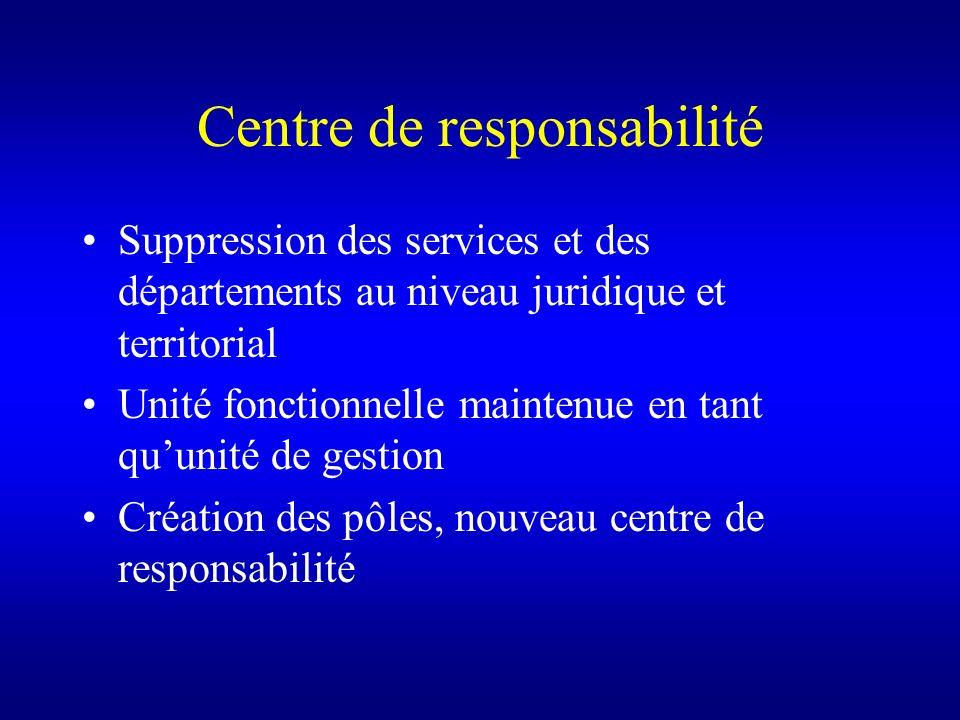 Centre de responsabilité Suppression des services et des départements au niveau juridique et territorial Unité fonctionnelle maintenue en tant quunité