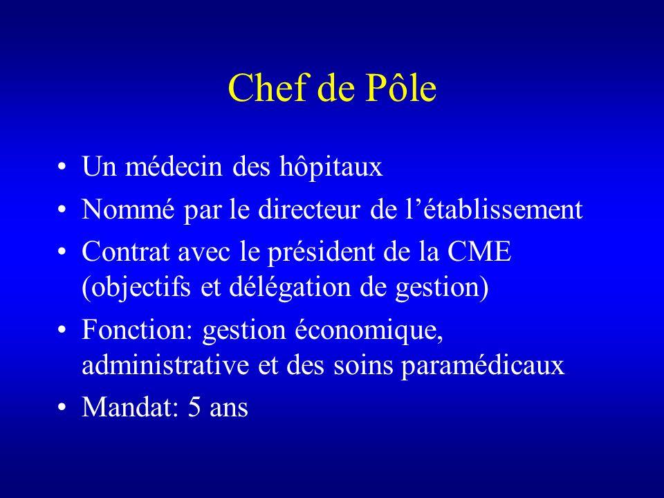 Chef de Pôle Un médecin des hôpitaux Nommé par le directeur de létablissement Contrat avec le président de la CME (objectifs et délégation de gestion)