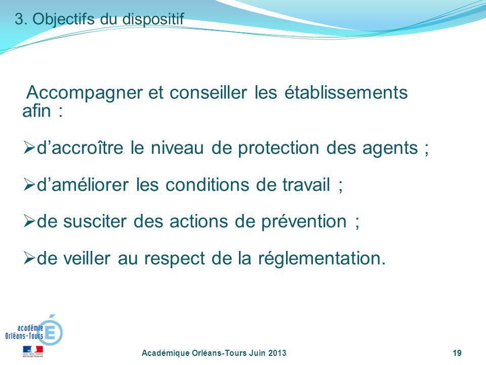 19 Académique Orléans-Tours Juin 201319 3. Objectifs du dispositif Accompagner et conseiller les établissements afin : daccroître le niveau de protect
