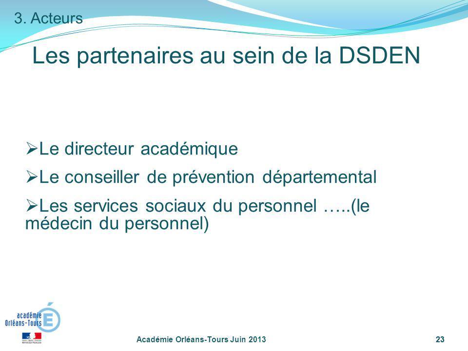 23 Le directeur académique Le conseiller de prévention départemental Les services sociaux du personnel …..(le médecin du personnel) Les partenaires au