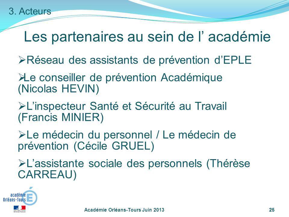 25 Réseau des assistants de prévention dEPLE Le conseiller de prévention Académique (Nicolas HEVIN) Linspecteur Santé et Sécurité au Travail (Francis