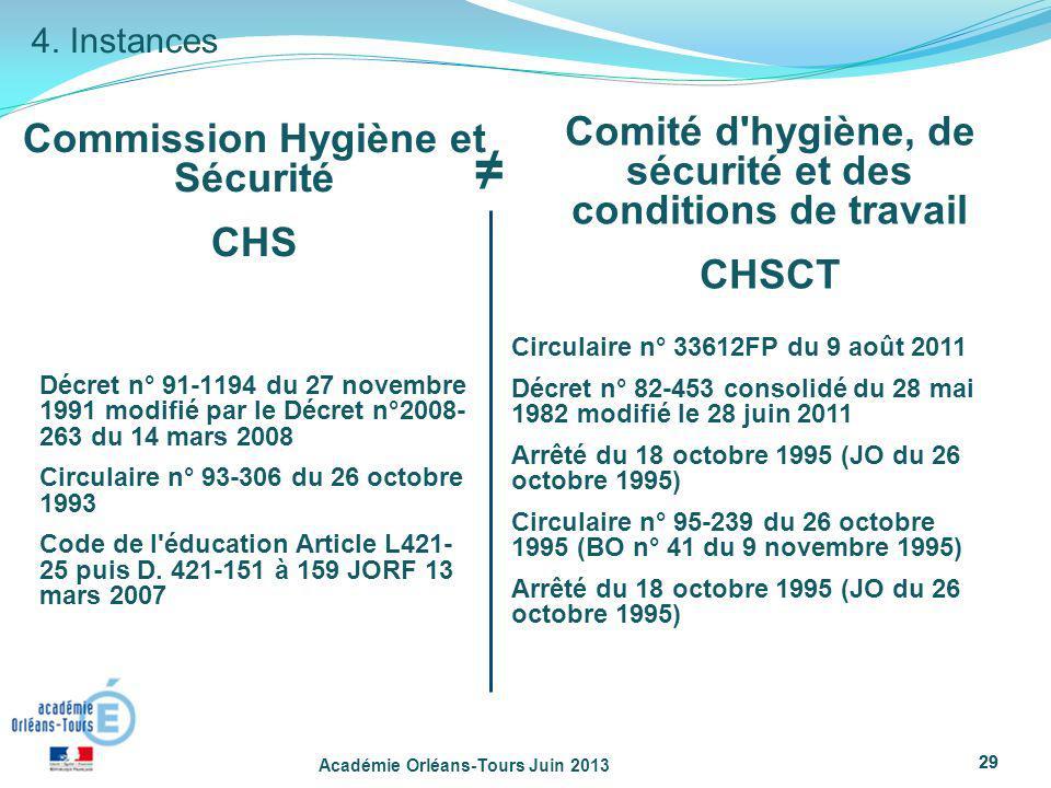 Circulaire n° 33612FP du 9 août 2011 Décret n° 82-453 consolidé du 28 mai 1982 modifié le 28 juin 2011 Arrêté du 18 octobre 1995 (JO du 26 octobre 199