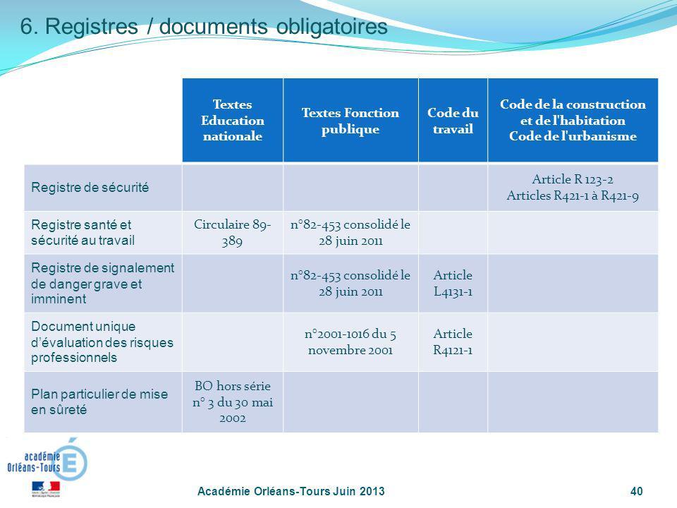 Académie Orléans-Tours Juin 201340 6. Registres / documents obligatoires Textes Education nationale Textes Fonction publique Code du travail Code de l