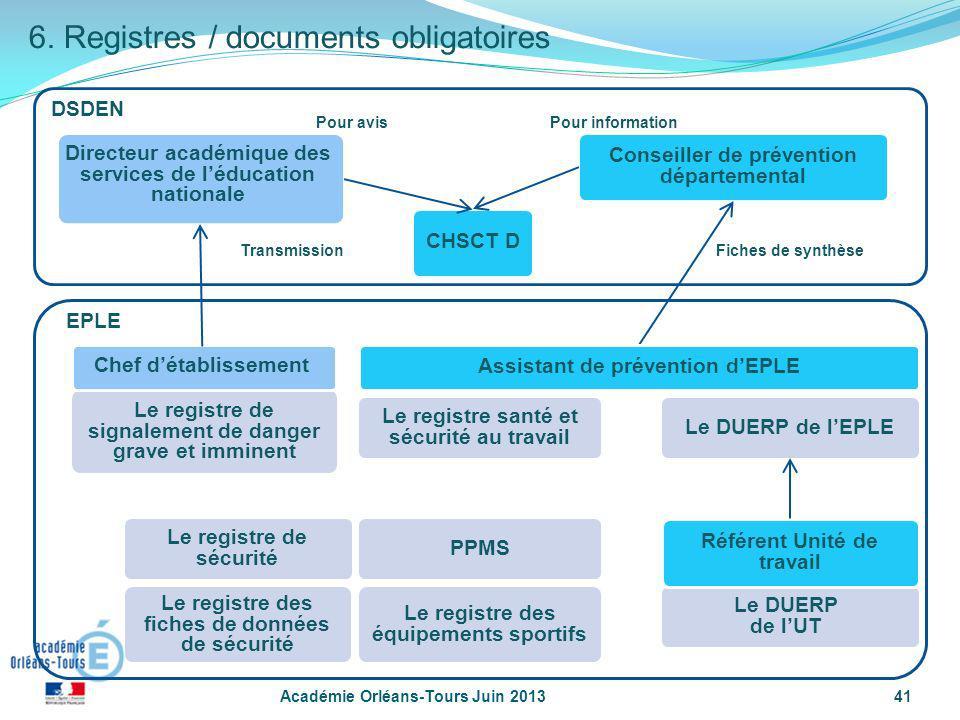 41 DSDEN Conseiller de prévention départemental EPLE Directeur académique des services de léducation nationale PPMS Le DUERP de lEPLE Le registre de s