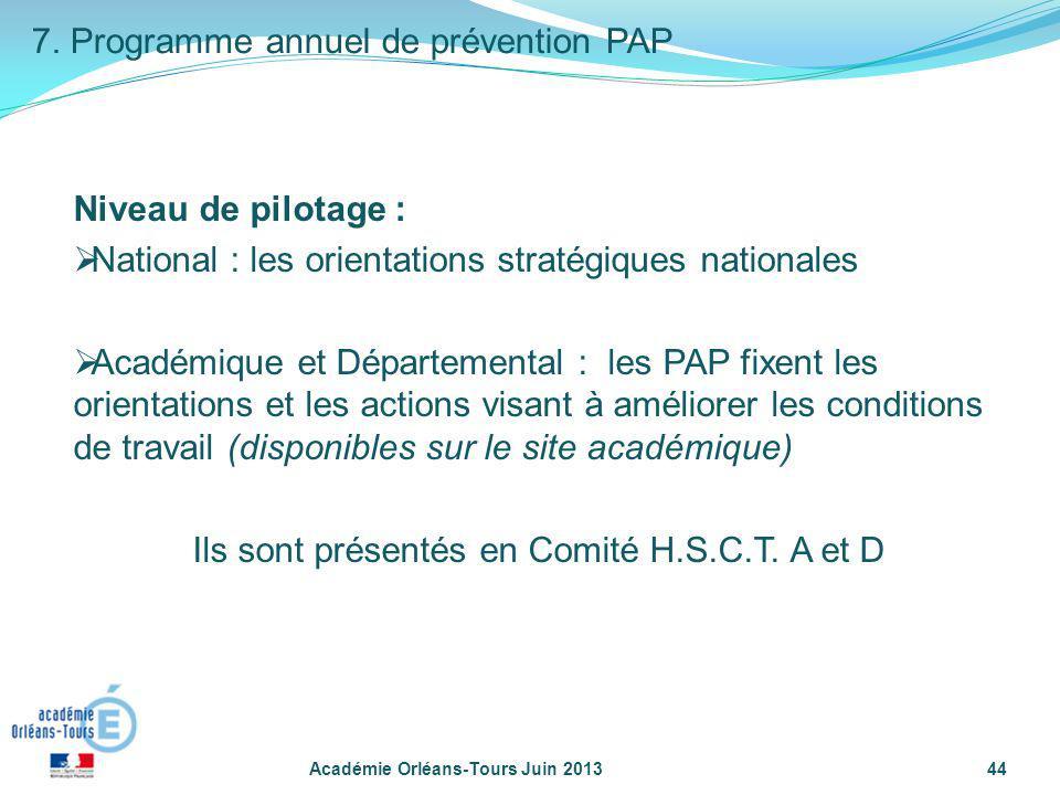 Académie Orléans-Tours Juin 201344 7. Programme annuel de prévention PAP Niveau de pilotage : National : les orientations stratégiques nationales Acad