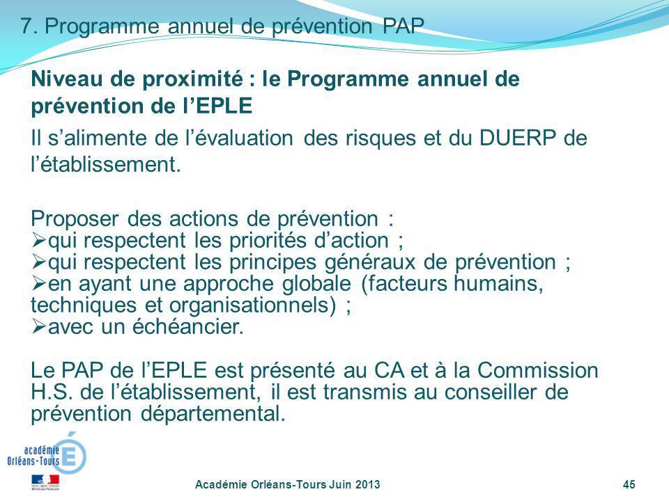 Académie Orléans-Tours Juin 201345 7. Programme annuel de prévention PAP Niveau de proximité : le Programme annuel de prévention de lEPLE Il salimente