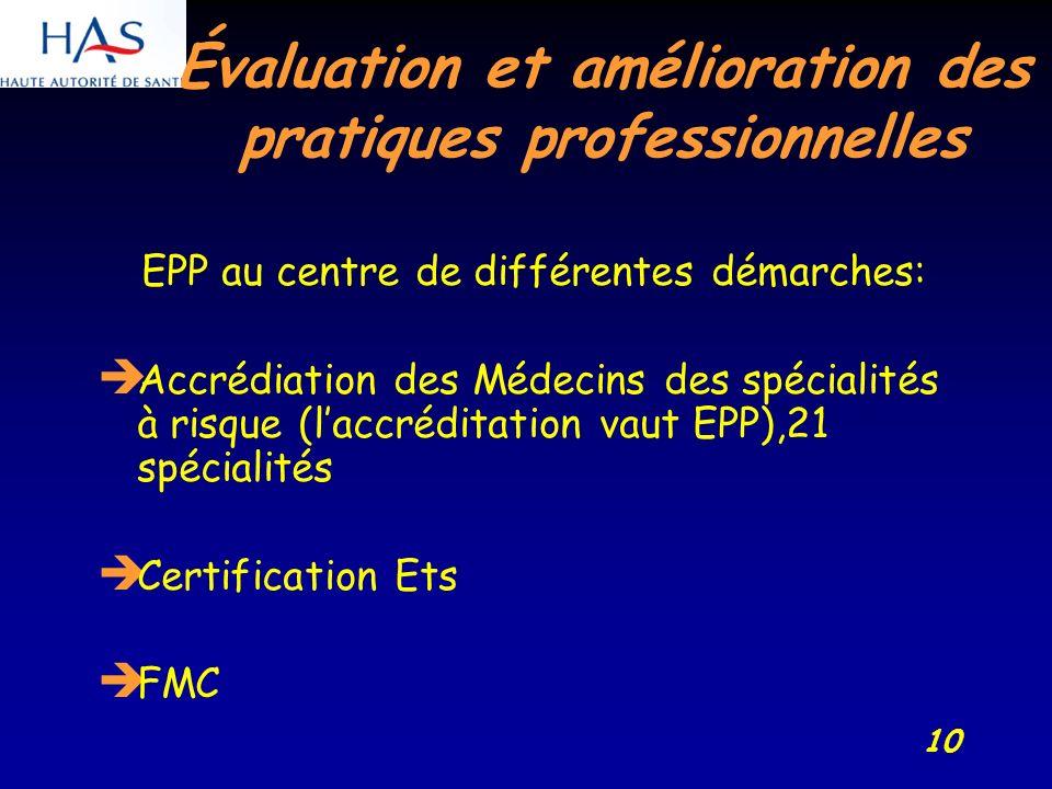10 Évaluation et amélioration des pratiques professionnelles EPP au centre de différentes démarches: Accrédiation des Médecins des spécialités à risque (laccréditation vaut EPP),21 spécialités Certification Ets FMC