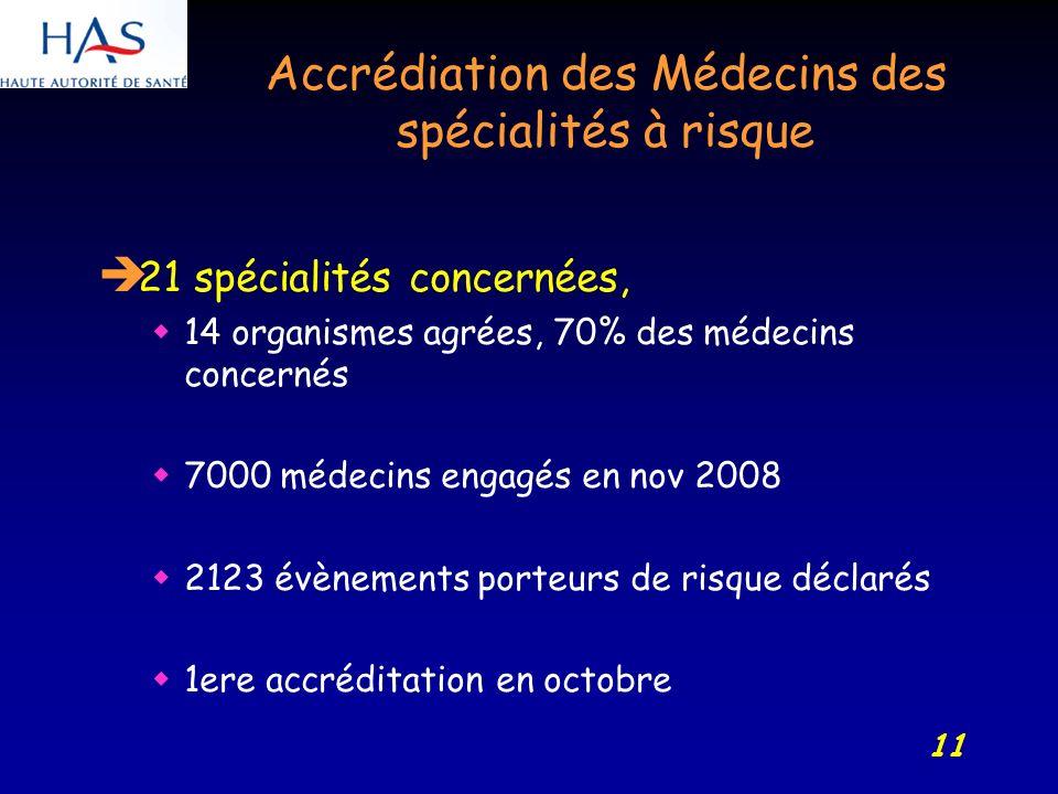 11 Accrédiation des Médecins des spécialités à risque 21 spécialités concernées, 14 organismes agrées, 70% des médecins concernés 7000 médecins engagés en nov 2008 2123 évènements porteurs de risque déclarés 1ere accréditation en octobre