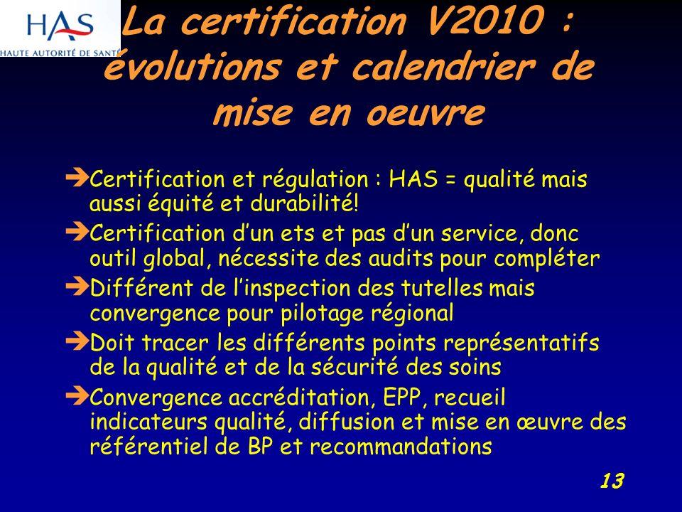 13 La certification V2010 : évolutions et calendrier de mise en oeuvre Certification et régulation : HAS = qualité mais aussi équité et durabilité.