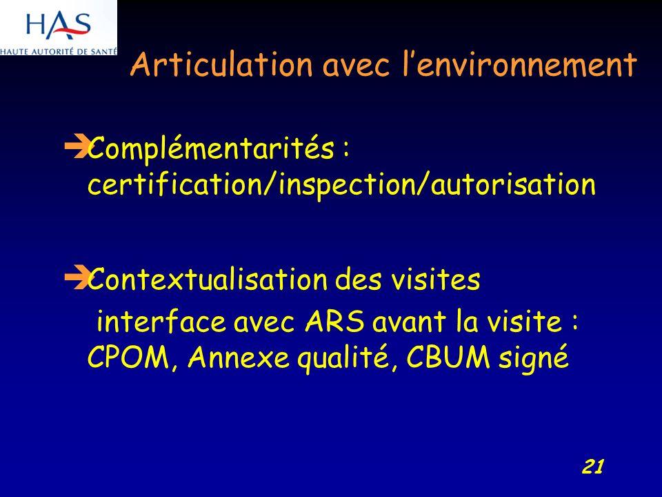21 Articulation avec lenvironnement Complémentarités : certification/inspection/autorisation Contextualisation des visites interface avec ARS avant la visite : CPOM, Annexe qualité, CBUM signé