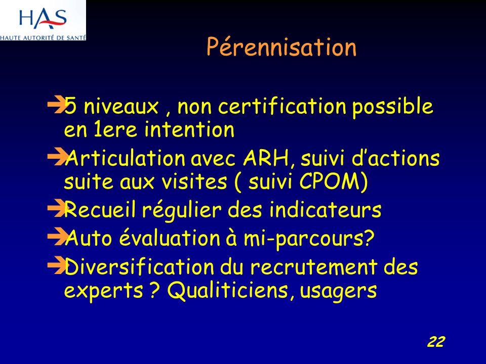 22 Pérennisation 5 niveaux, non certification possible en 1ere intention Articulation avec ARH, suivi dactions suite aux visites ( suivi CPOM) Recueil régulier des indicateurs Auto évaluation à mi-parcours.