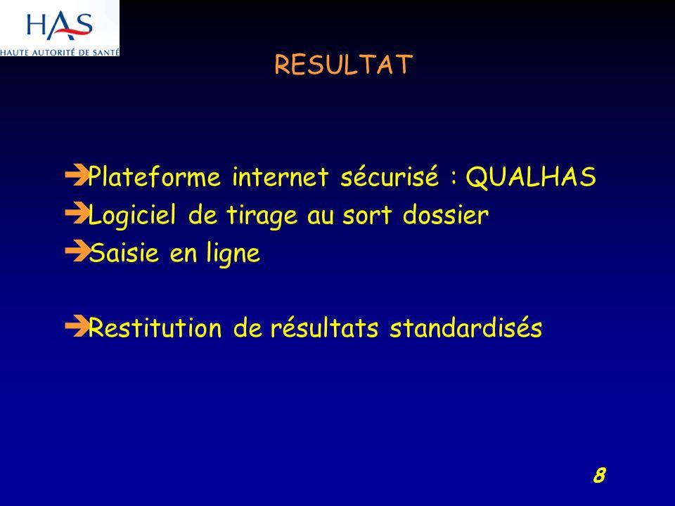 8 RESULTAT Plateforme internet sécurisé : QUALHAS Logiciel de tirage au sort dossier Saisie en ligne Restitution de résultats standardisés