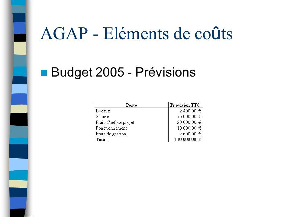 AGAP - Eléments de co û ts Budget 2005 - Prévisions